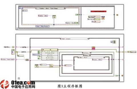 汽车爆震传感器测试系统的研制