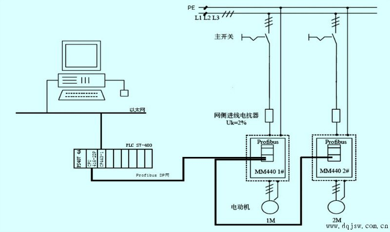 西门子mm440变频器profibus控制方式