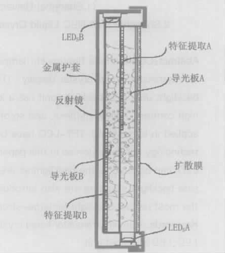 led灯结构及原理图解