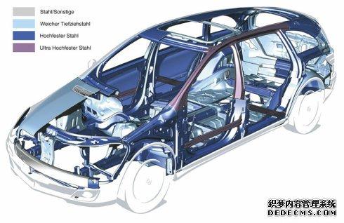 汽车车身的结构和原理详细介绍