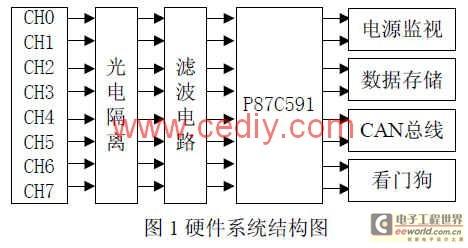 电表结构原理图