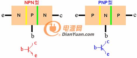 pnp与npn三极管的使用及连接方法详解