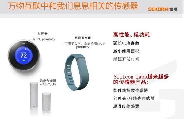 手机和可穿戴产品的单芯片数字紫外线(uv)指数传感器ic系列——si11xx