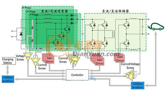 图1 充电桩原理图 交流电经过整流后变为直流电,经过PFC升压,再经图片