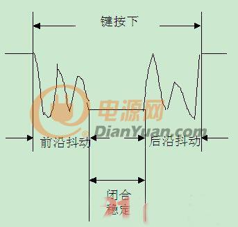 按键电路与单片机连接图