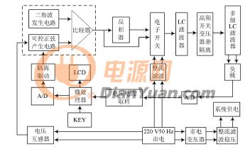 新型开关稳压电源设计方案之电路设计分享图片