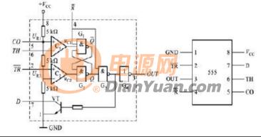 图1 555电路芯片结构和引脚图 在了解了555定时器的工作特性之后,