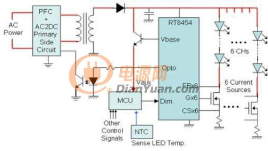 与传统的路灯照明设计方案相比,这种新型方案的优势是频率高、利润低,适用于能够用AC间接输出的路灯。相对应的,这一方案最大的问题就在于AC输出需求较多的研制利润。 接下来要为大家分享的第二种LED电源方案是一种DC或者电池组输出,对于6串LED辨别做恒流掌握的路灯照明设计。该方案中主要采纳多串的升温构造设想,其本身的LED驱动形式与第一种方案相类似,而二者之间的主要不同则在于由AC输出改为DC或者是由电池组输出,该方案的电路设计图纸如下图图2所示。 从图2的设计图中我们可以看到,在这一电源系统中,高压侧传