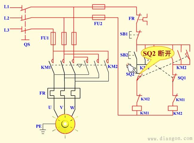 工作台自动往返控制电路图及工作原理