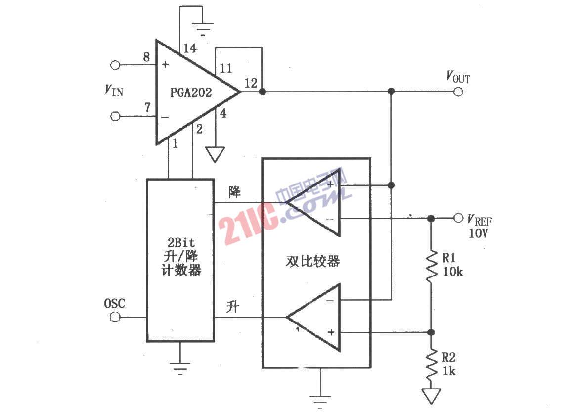 自动量程切换电路图(pga202)