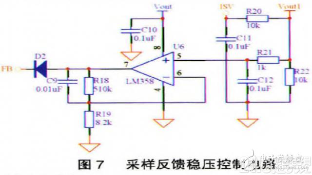 其中采样电路采用电阻分压方式,运放lm358($0