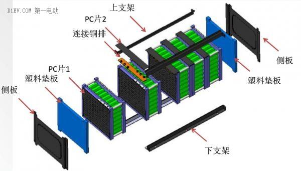 结构紧凑且要根据电池箱体的散热情况设置通风散热