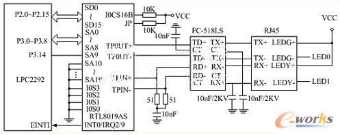 一种网络变频器软硬件设计与实现