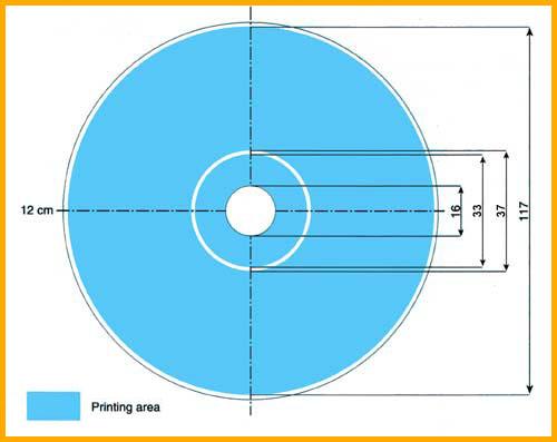 数据光盘的物理结构和制作过程知识分享