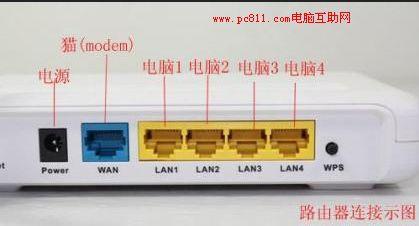 上网猫与路由器连接方法 电脑连接modem方法图文教程