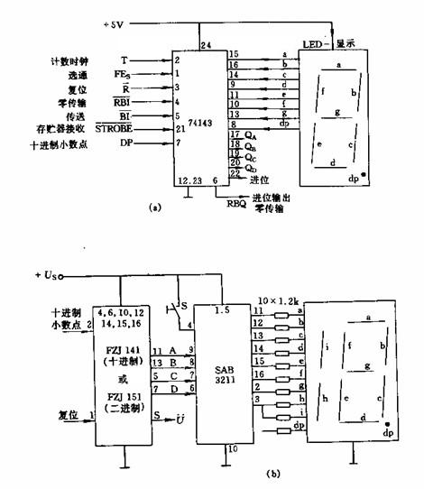 led显示的计数器控制电路