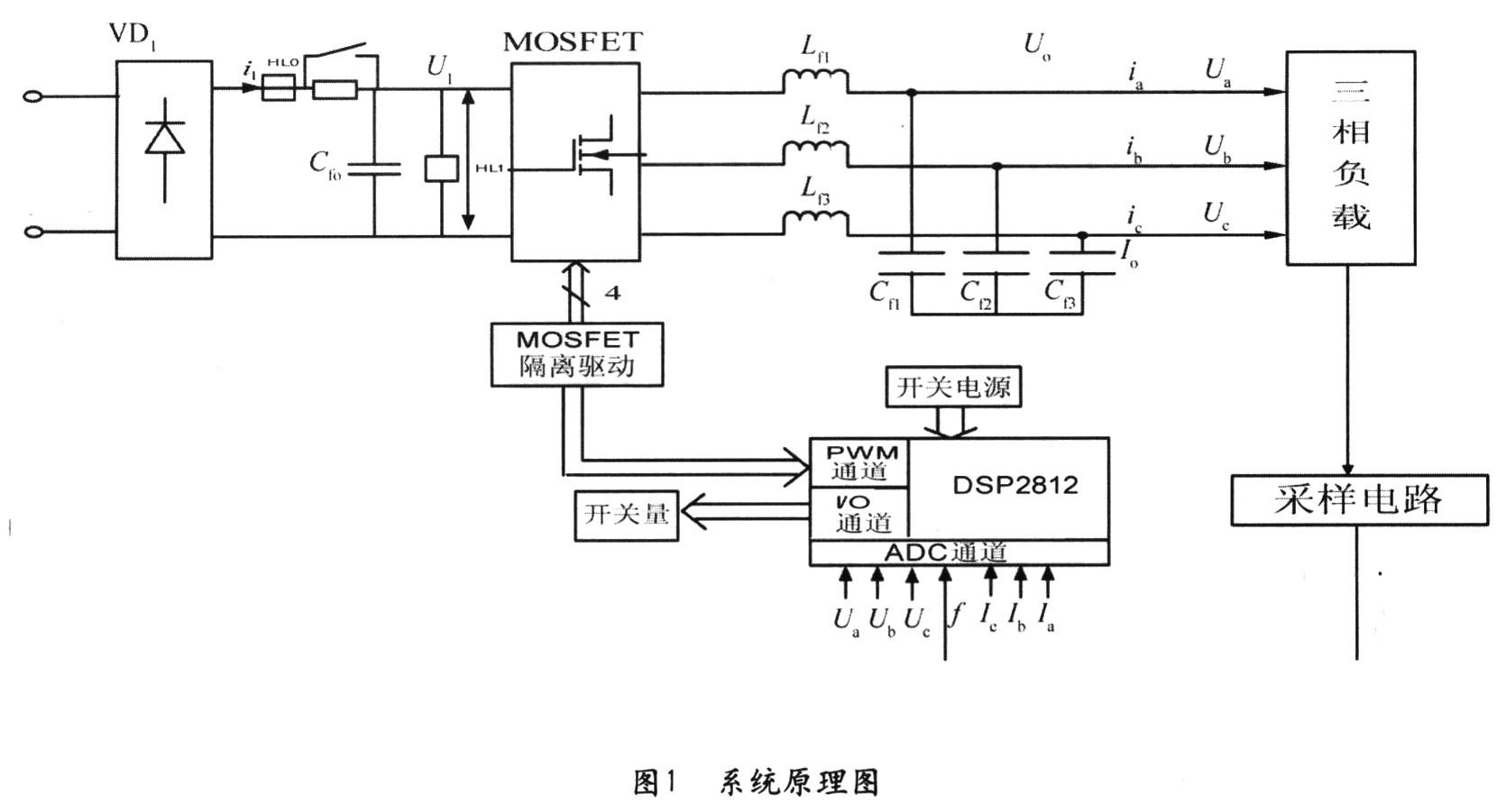 滤波电路将单相交流电变成直流电 主回路原理图如图2所示图片
