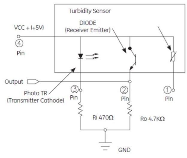 工业中的安保系统很可能采用压力传感器实现各种目的,比如限压阀或图片