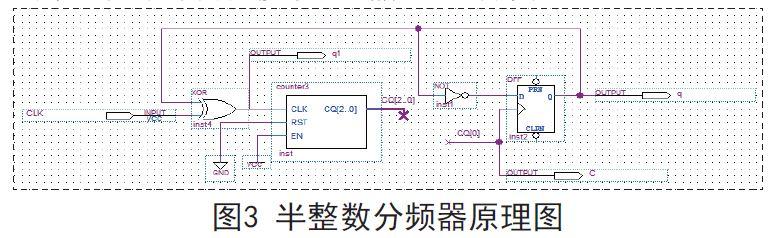 基于fpga的通用数控分频器的设计与实现