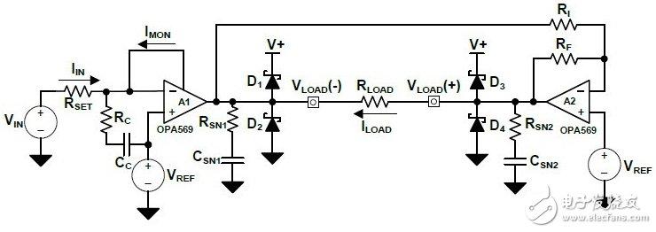 橋接負載V-I轉換器:0.5-4.5V輸入,+/-2A輸出,5%誤差