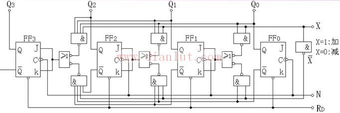 采用jk触发器设计同步二进制可逆计数器--电路图-技术