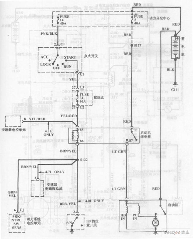 北京大切诺基汽车启动系统电路图