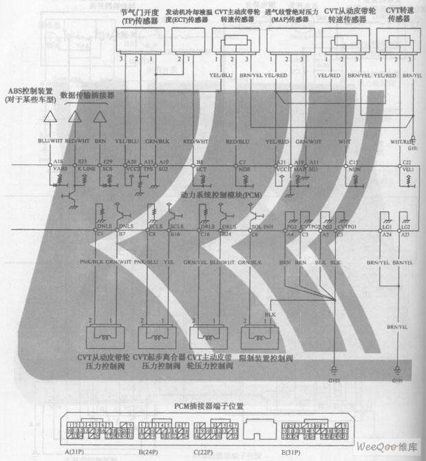 广州本田飞度轿车6挡无级变速器 7速模式电路图三