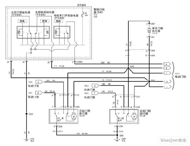 電動門鎖電路圖                      分享到:         汽車油泵結構