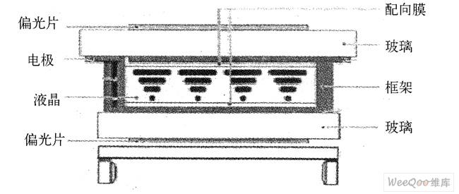 stn-lcd彩屏模块结构及电路图结构
