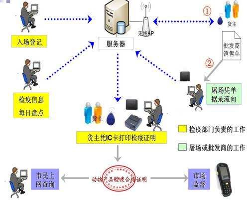 卫生信息管理_信息交流会会议通知