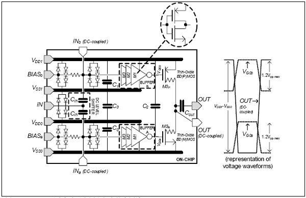 图1为本文所述驱动器的结构示意图.输出级包括一个基于edmos的逆变器.