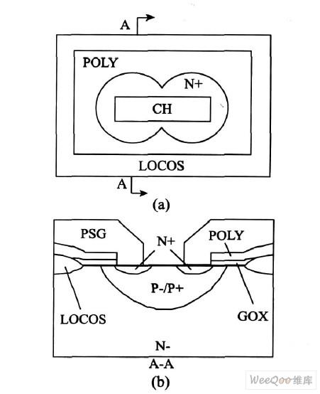 图1(b)为a-a 处剖面示意图,其中locos 为局域氧化区,poly 为多晶硅
