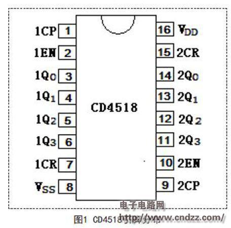 cd4518逻辑功能测试电路