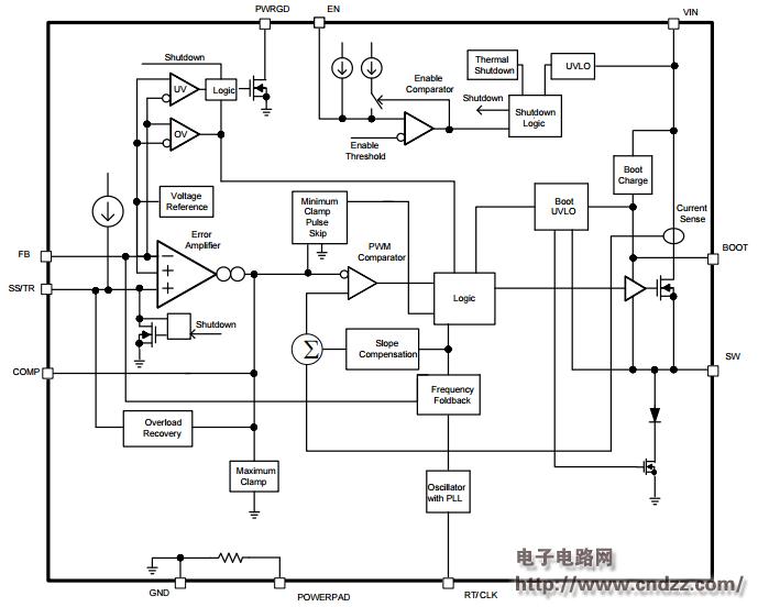 TPS54561 参考设计电路 降压型直流 直流转换器应用电路图片
