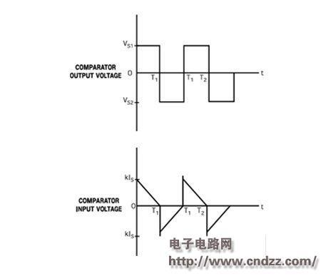 电阻-时间线性转换电路图