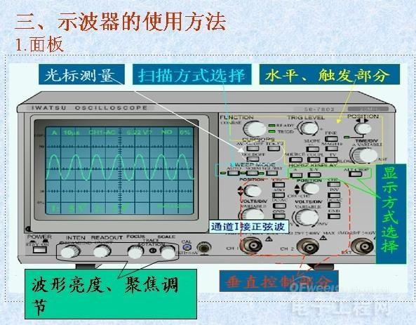 圖解示波器的使用方法