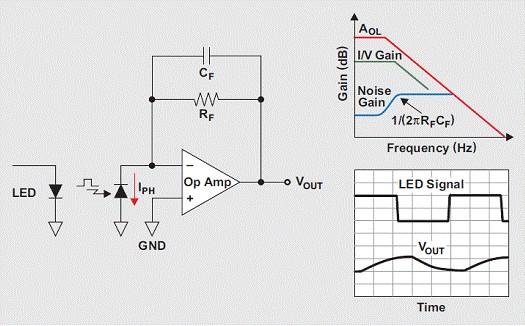 过渡补偿的光电二极管电路