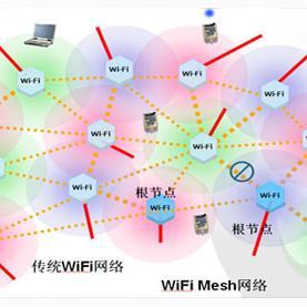 WiFi Mesh技术来势汹汹 四大优势助力智能照明