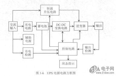 电路 电路图 电子 设计 素材 原理图 383_251