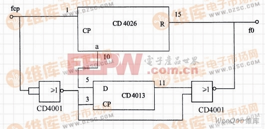2分频计数电路(适用于分频器或时序电路中)