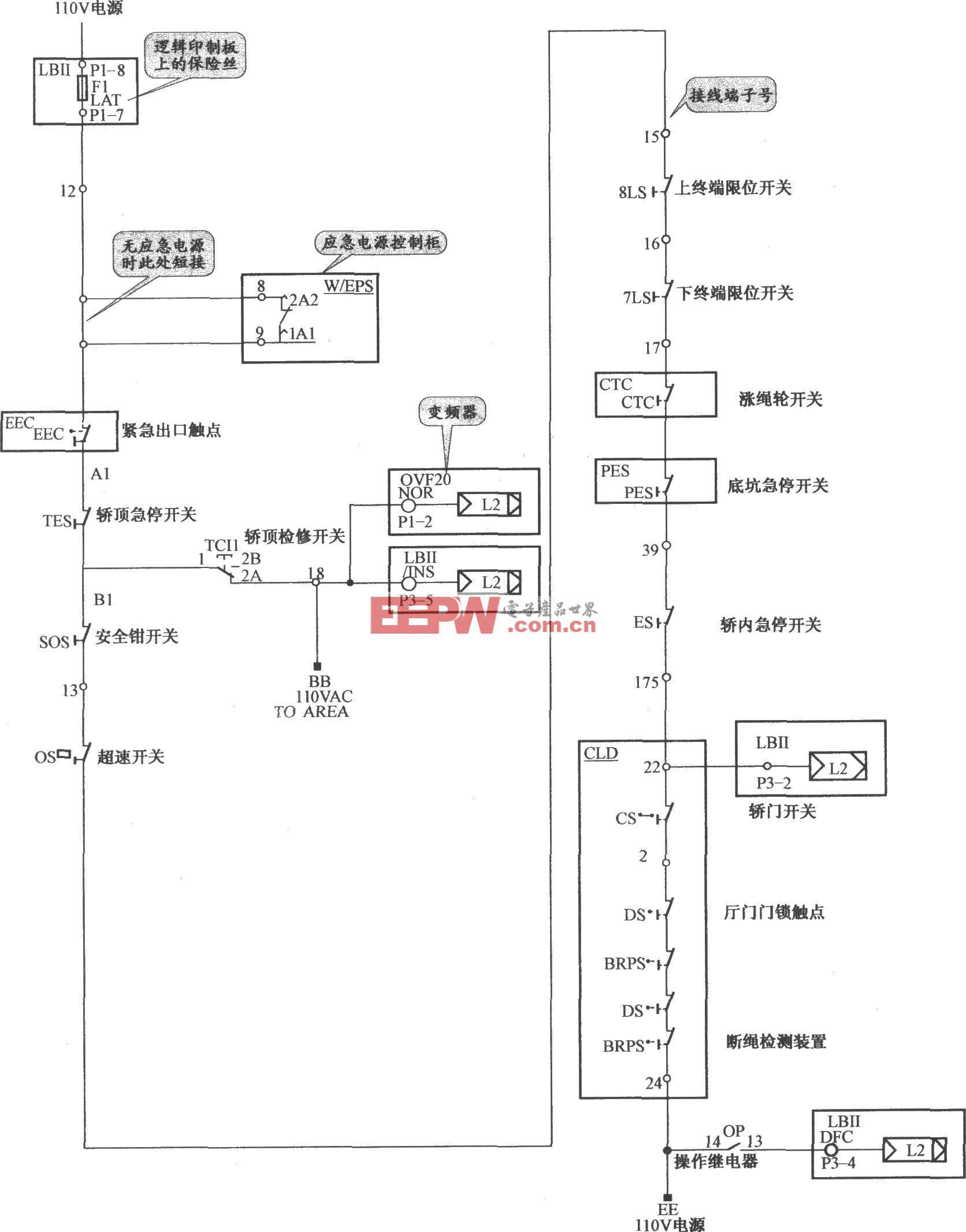 奥的斯toec-chvf电梯安全回路电路