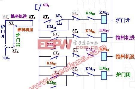 加热炉自动上料控制线路(电路图)