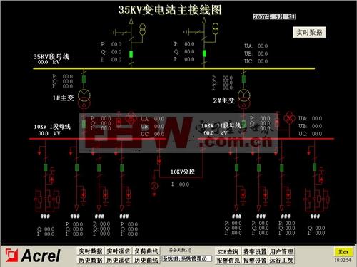 软件界面  4.1 35kv变电站的主接线图画面.