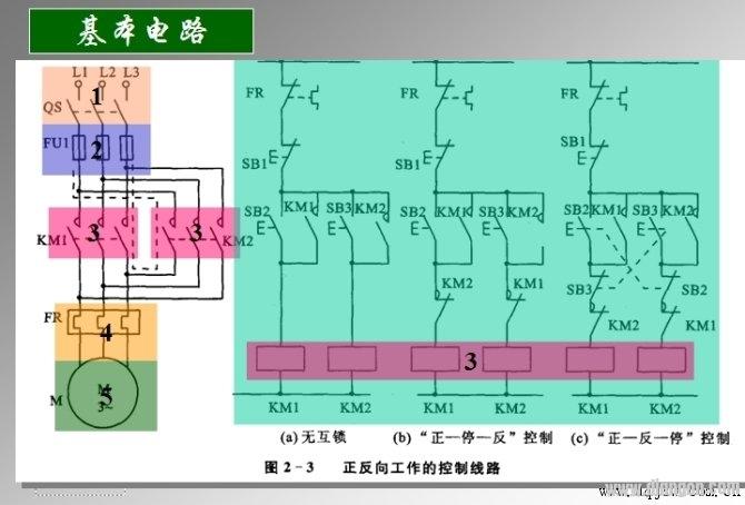 电气控制系统图一般有三种:电气原理图,电器布置图和电气安装接线图.