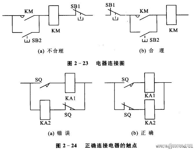 电气原理图,电器布置图和电气安装接线图 -解决方案