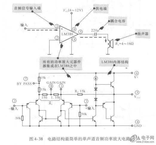 了解音频功率放大电路基本结构和功能