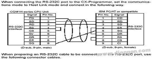 6es7 231接线原理图