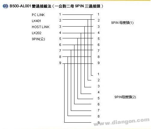 欧姆龙各型plc rs232接线图 -解决方案-华强电子网