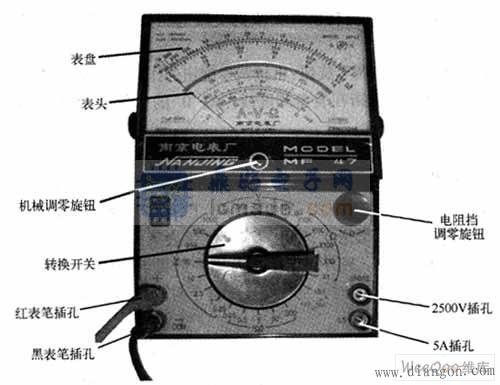 万用表使用方法图解 -解决方案-华强电子网