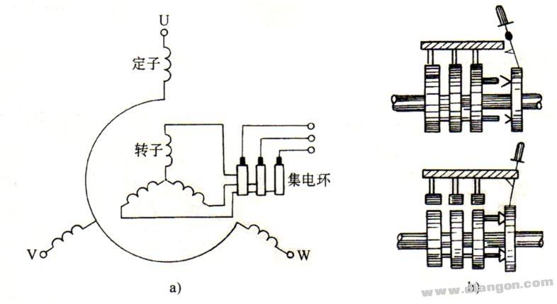 三相异步电动机的结构铭牌及其定子三相绕组的接线方式 -解决方案